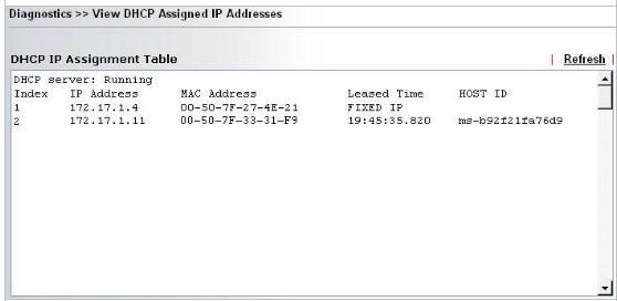 5 IP MAC