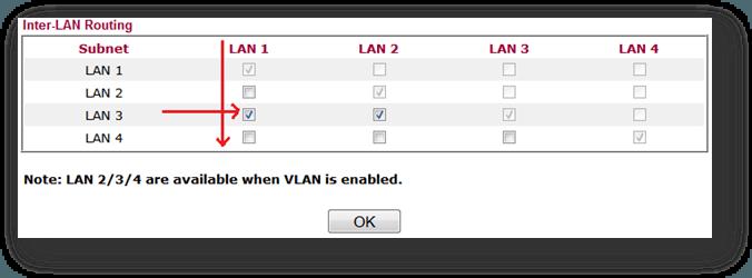Cấu hình 4 lớp mạng cho Vigor2920