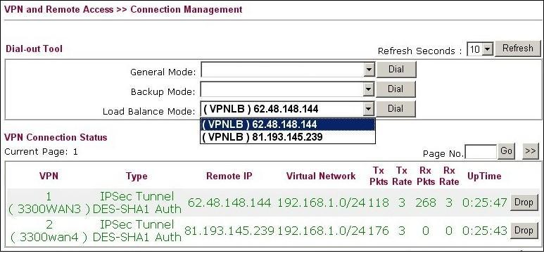 VPN trunk