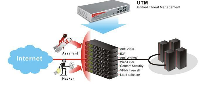 firewall solution2