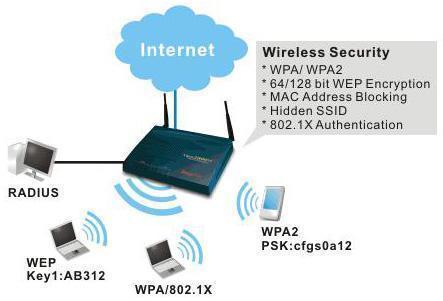 wireless solution2